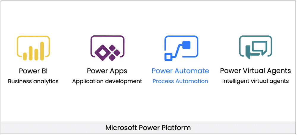 Microsoft Power Automate Quick Facts & Insights zur Lösung